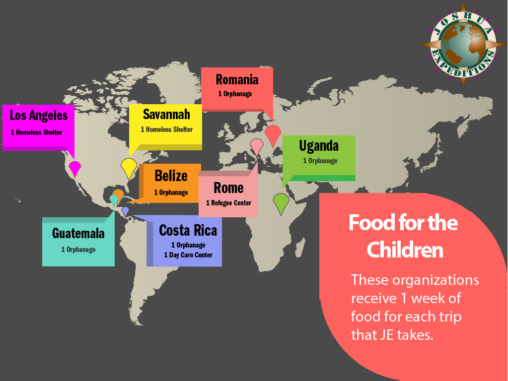 Food for the Children Infographic